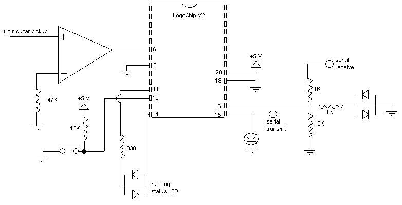 MCP Robot Documentation -- Guitar To MIDI Using The LogoChip V2
